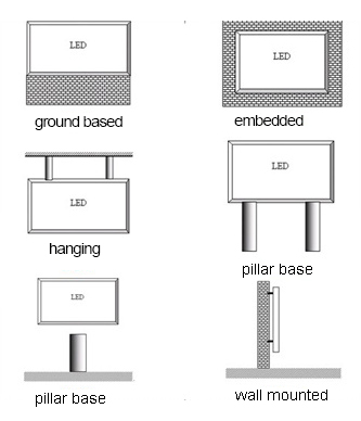 outdoor led screen outdoor led mesh wiring diagram